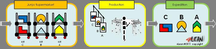 4_lean_tools_junjo_kit_en