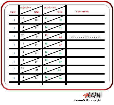 4_lean_tools_production_board_en