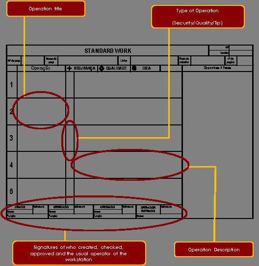 4_lean_tools_standard_work_1_en