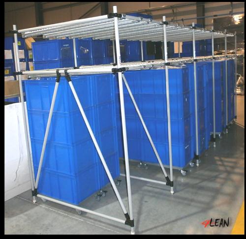 4_lean_carts_boxes_supermarket
