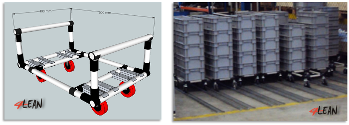 4_lean_carts_supermarket
