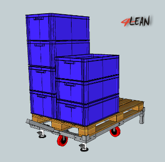 Wagon for leveled boxes
