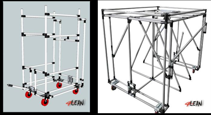 4_lean_sequence_wagon