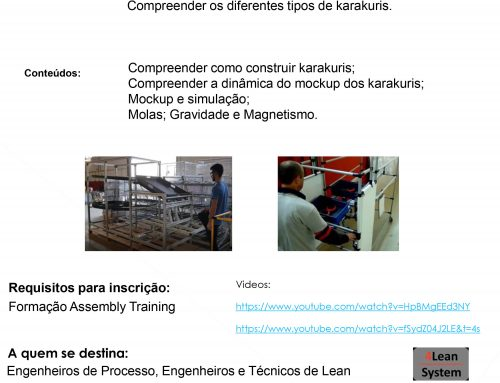 Formação Advanced Assembly Training – Karakuri