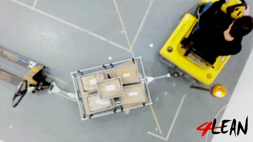 Lean Manufacturing - 4Lean - Mizusumashi drift test