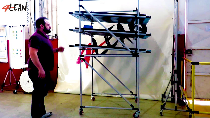 Lean Manufacturing - 4Lean - Box Adjustable Tilt Rolls Cart