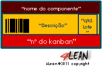4_lean_tools_kanban