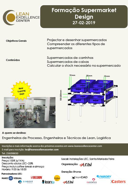Formação Supermarket Design