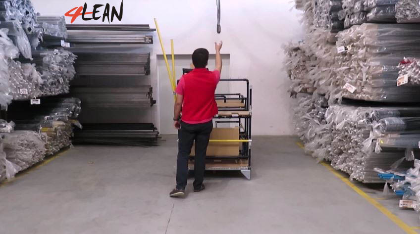 Lean Manufacturing - 4Lean - Mizusumashi-Kit Cart