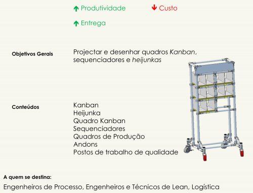 Formação Lean Management Design
