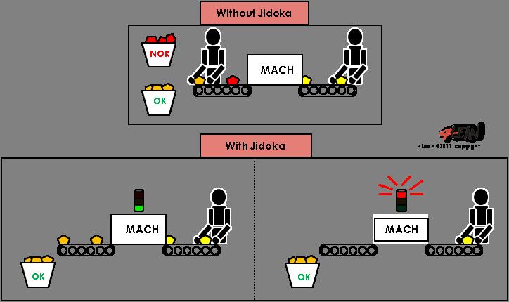 4_lean_tools_jidoka_en