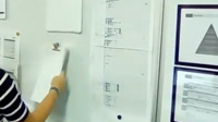 Lean Manufacturing - 4Lean - Iman Clip