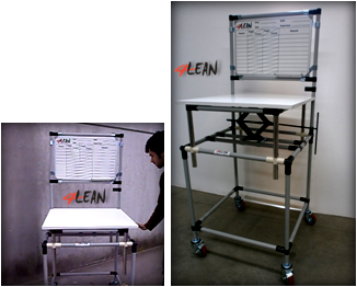 4_lean_work_liftingtable