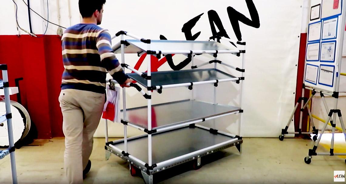 Lean Manufacturing - 4Lean - Mizusumashi - Box Double Tilt Wagon Modular
