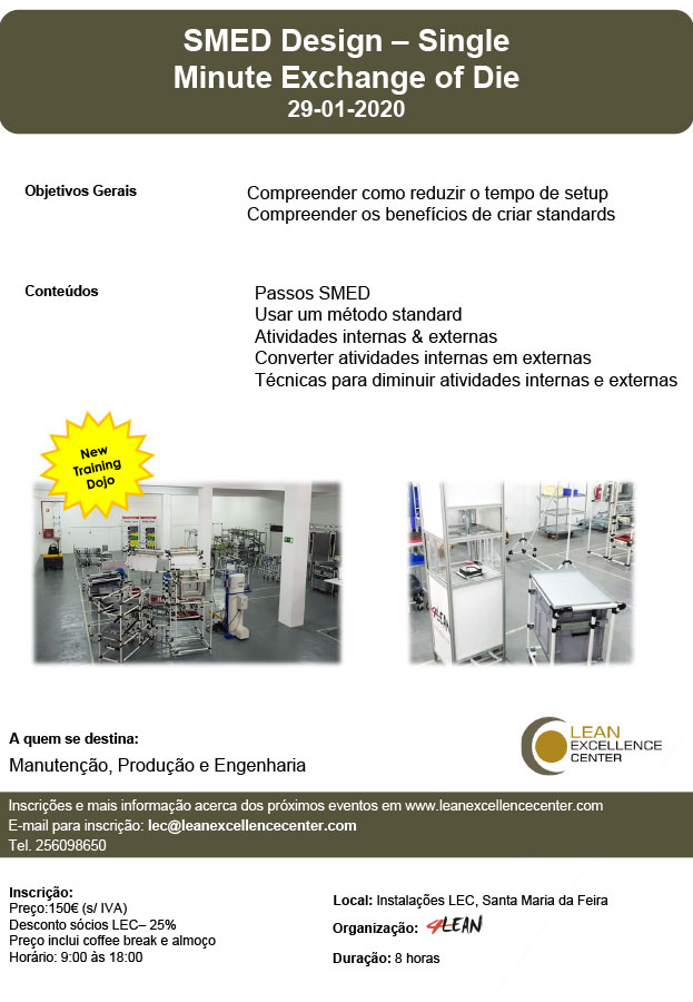 Training SMED Design: Single Minute Exchange of Die – 29 January 2020