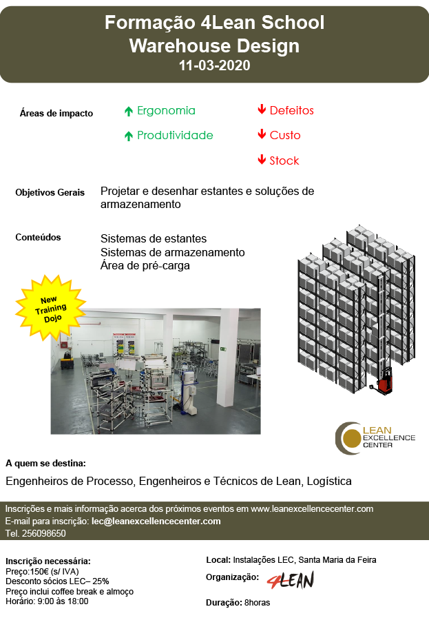 Training 4Lean School Warehouse Design - 11 March 2020